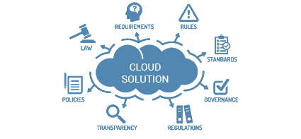 Cloud Advisory Solutions