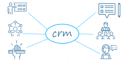 Dynamics CRM Consulting